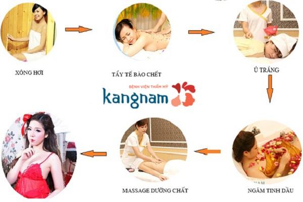 Công nghệ tắm trắng sữa non tại Kangnam