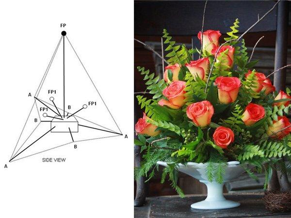Cắm hoa ngày cưới hình kim tự tháp