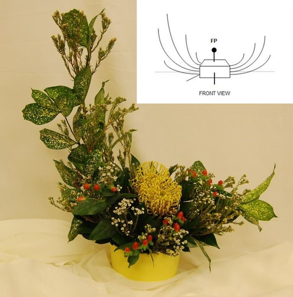 Kiểu cắm hoa hình lưỡi liềm